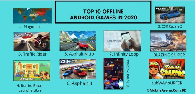 Top 10 Offline Android Games in 2020 (BD)